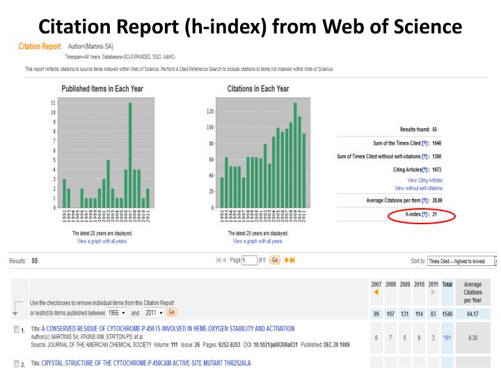 Citation Report (h-index) from Web of Science