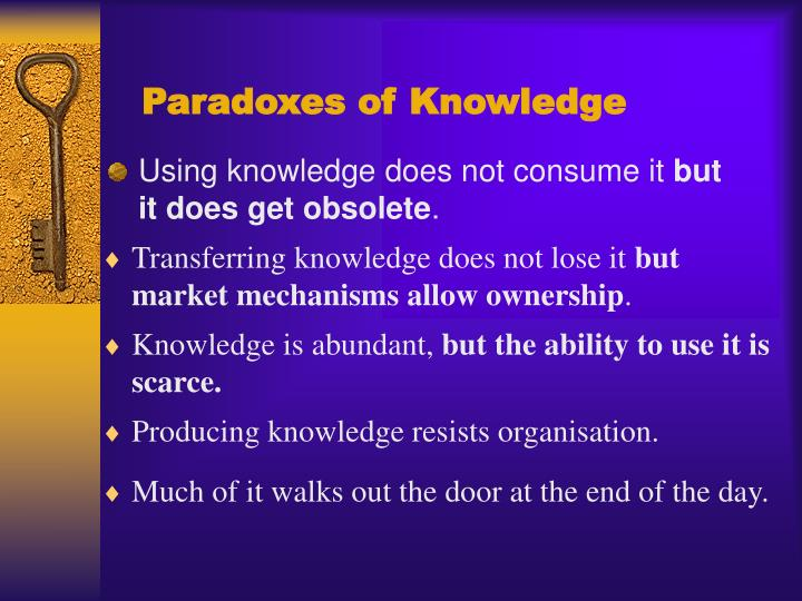 Paradoxes of Knowledge