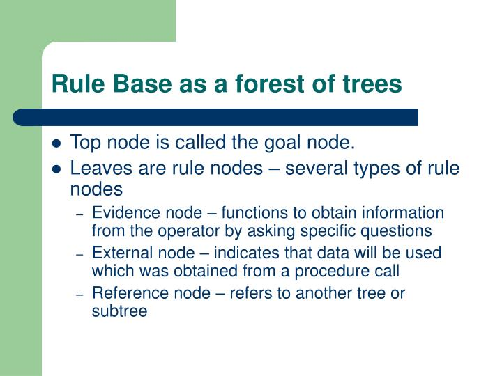 Rule Base as a forest of trees
