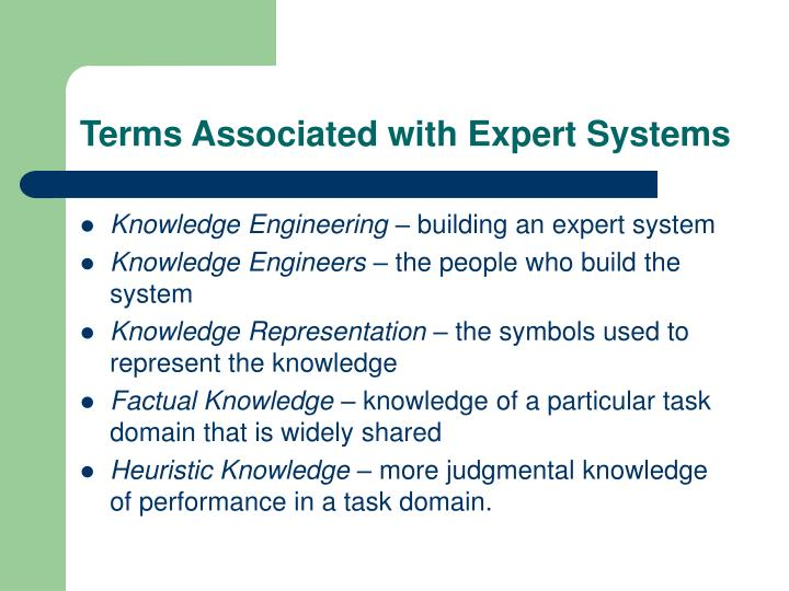Terms Associated with Expert Systems