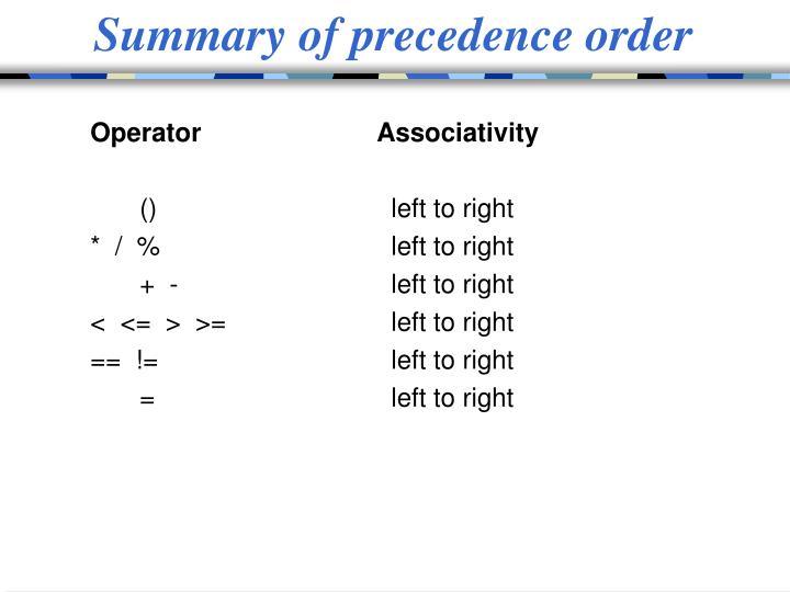 Summary of precedence order