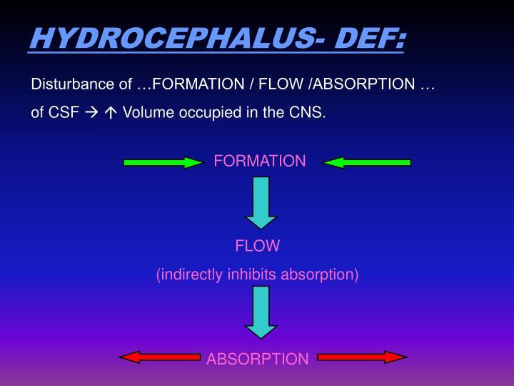 HYDROCEPHALUS- DEF: