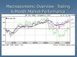 macroeconomic overview trailing 6 month market performance