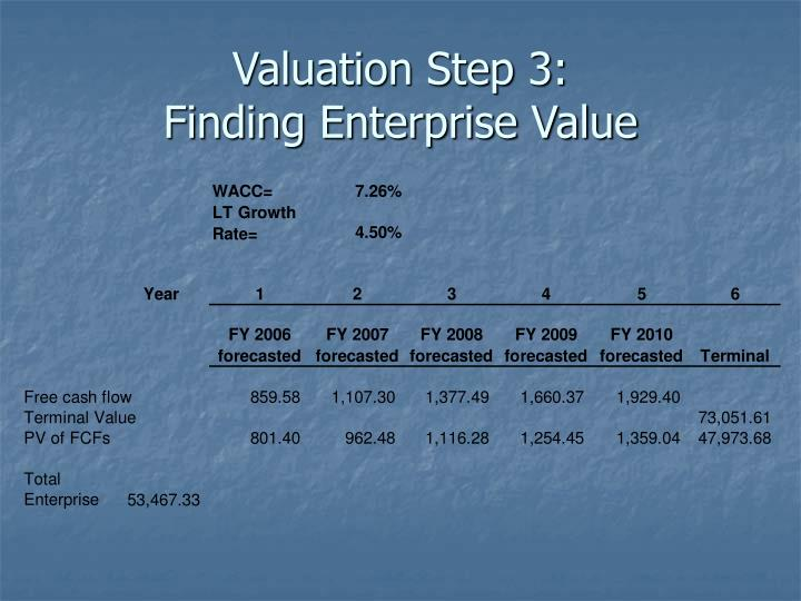 Valuation Step 3: