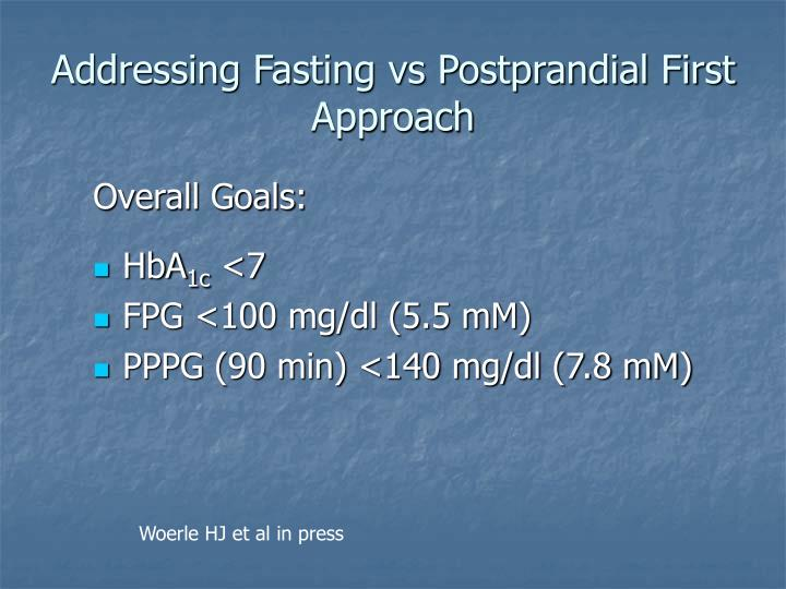 Addressing Fasting vs Postprandial First Approach