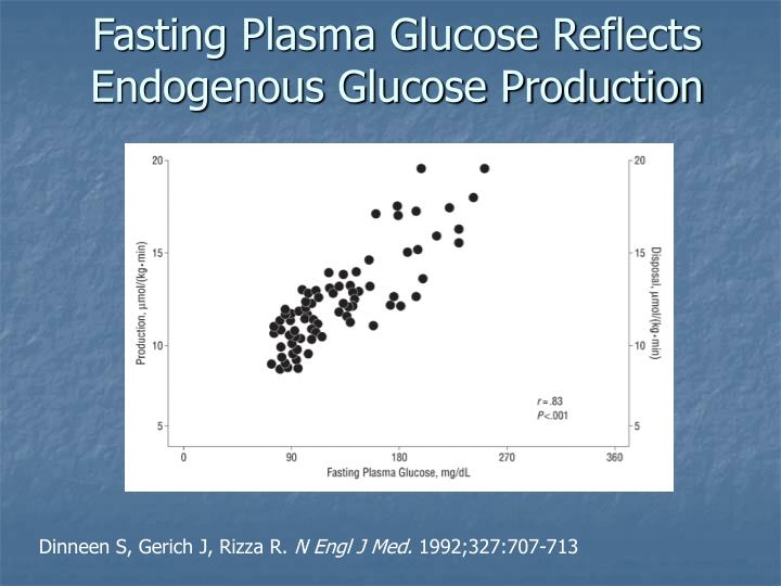 Fasting Plasma Glucose Reflects Endogenous Glucose Production