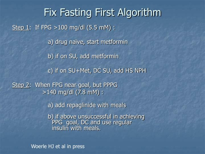 Fix Fasting First Algorithm