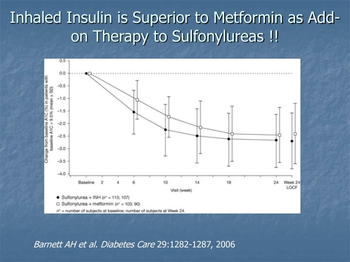 Inhaled Insulin is Superior to Metformin as Add-on Therapy to Sulfonylureas !!