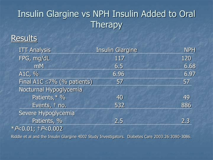 Insulin Glargine vs NPH Insulin Added to Oral Therapy