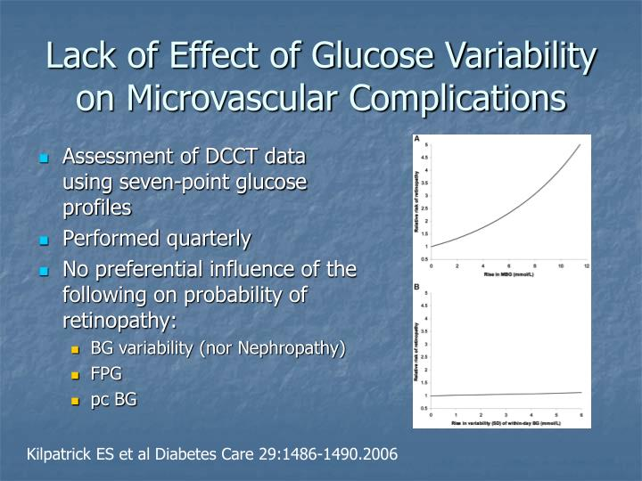 Lack of Effect of Glucose Variability on Microvascular Complications