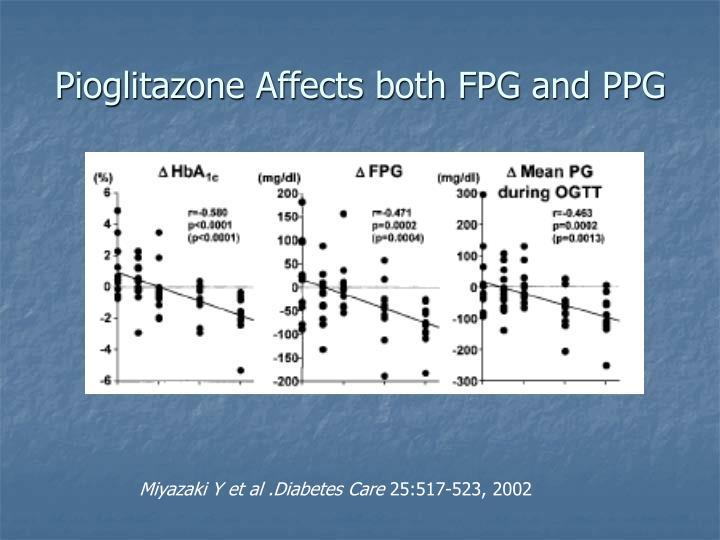 Pioglitazone Affects both FPG and PPG