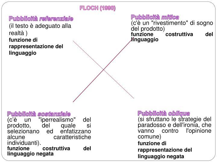 FLOCH (1990)