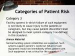 categories of patient risk2