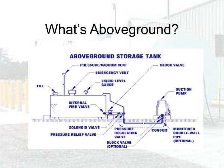 What's Aboveground?