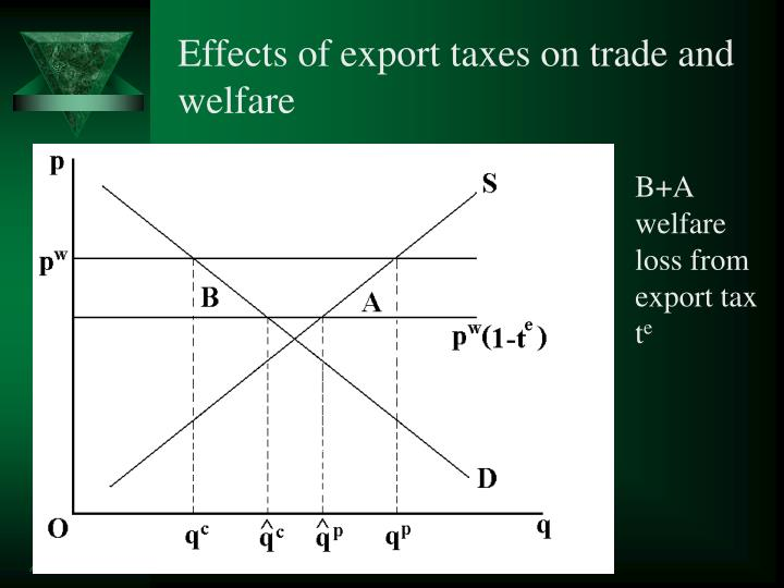 Effects of export taxes on trade and welfare