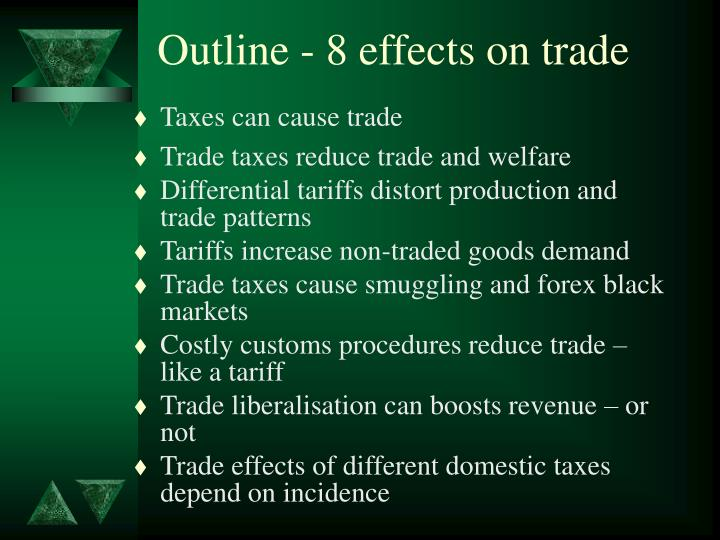 Outline - 8 effects on trade