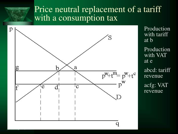 Price neutral replacement of a tariff with a consumption tax