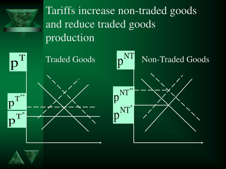 Tariffs increase non-traded goods and reduce traded goods production