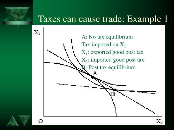 Taxes can cause trade: Example 1