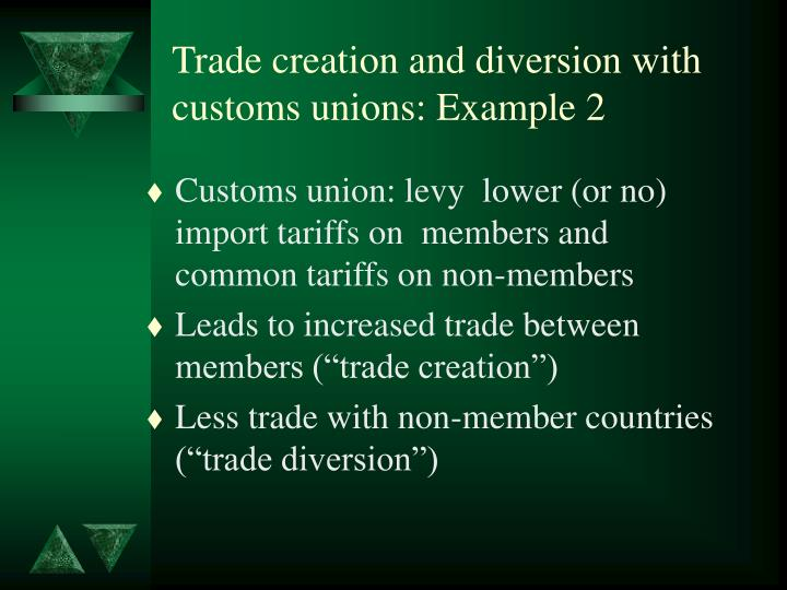 Trade creation and diversion with customs unions: Example 2