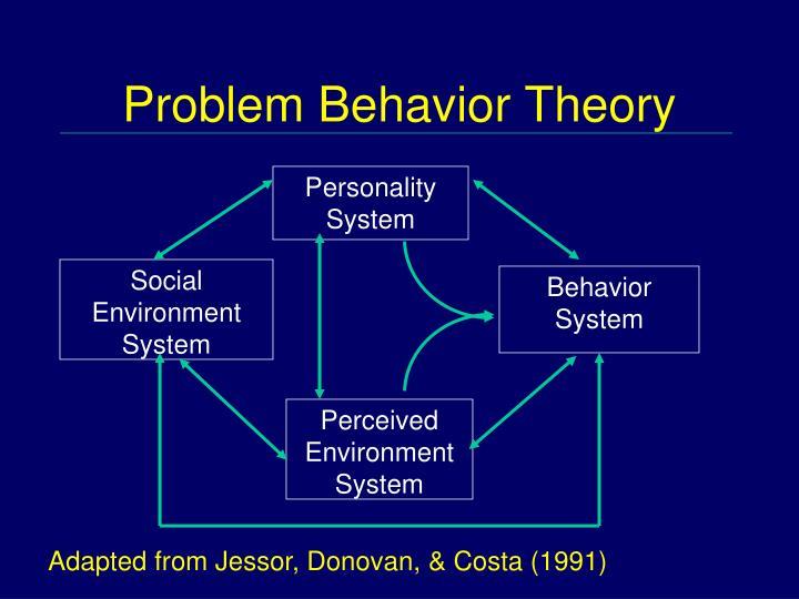 Problem Behavior Theory