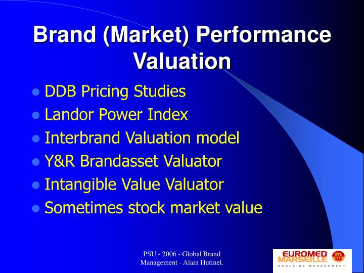 Brand (Market) Performance Valuation
