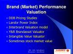 brand market performance valuation
