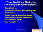 from traditional marketing functions of the brand name