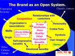 the brand as an open system