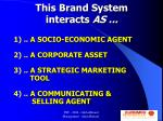 this brand system interacts as