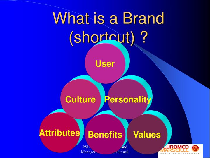 What is a Brand (shortcut) ?