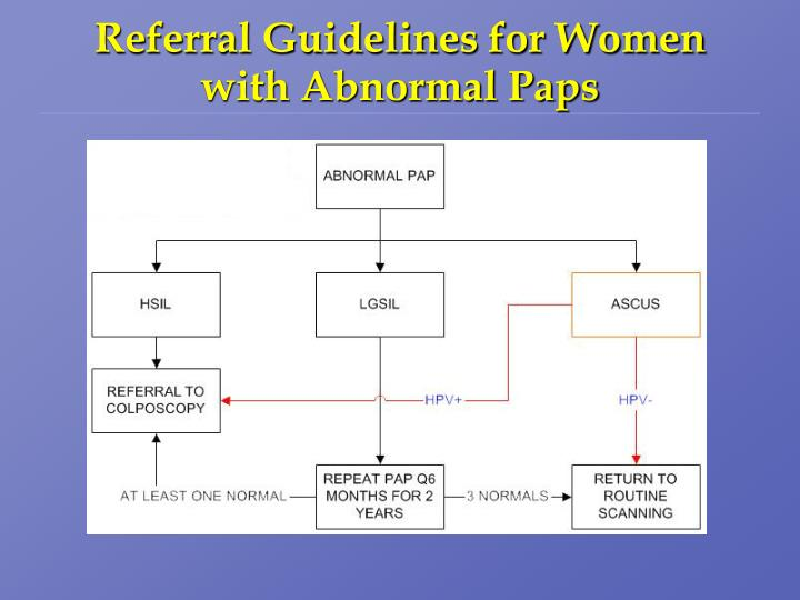 Referral Guidelines for Women