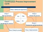 continuous process improvement cycle