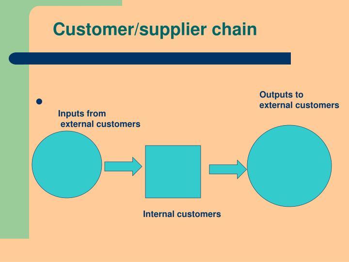 Customer/supplier chain