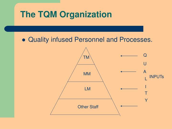 The TQM Organization