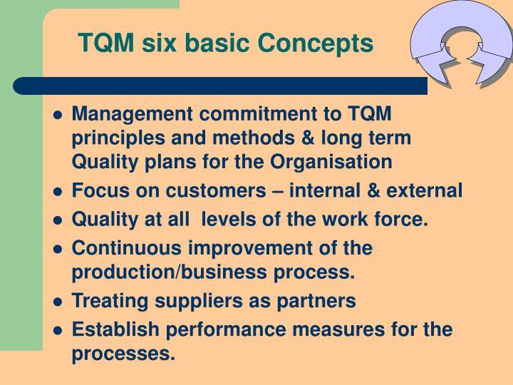 TQM six basic Concepts