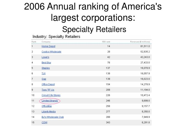 2006 Annual ranking of America's largest corporations: