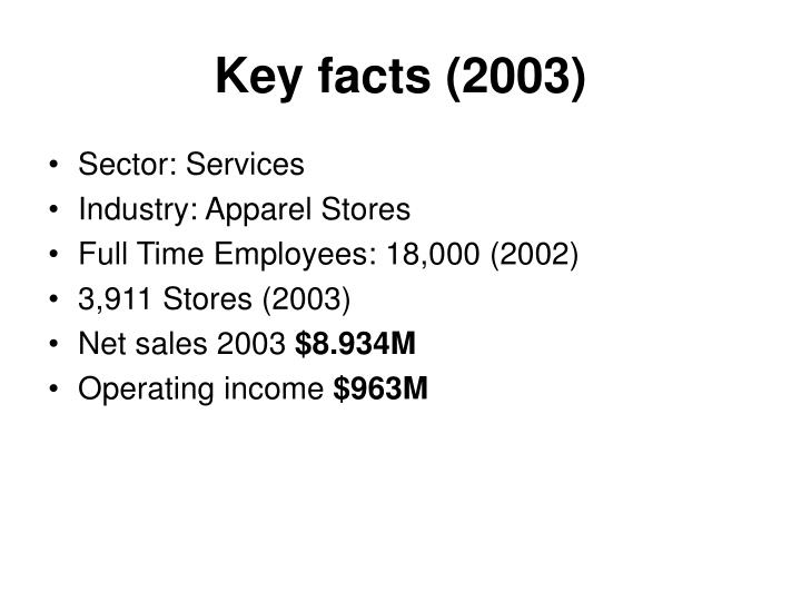 Key facts (2003)