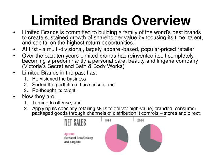 Limited Brands is committed to building a family of the world's best brands to create sustained growth of shareholder value by focusing its time, talent, and capital on the highest return opportunities.