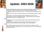 update 2004 2006