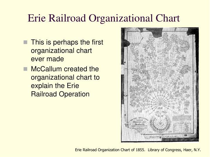 Erie Railroad Organizational Chart