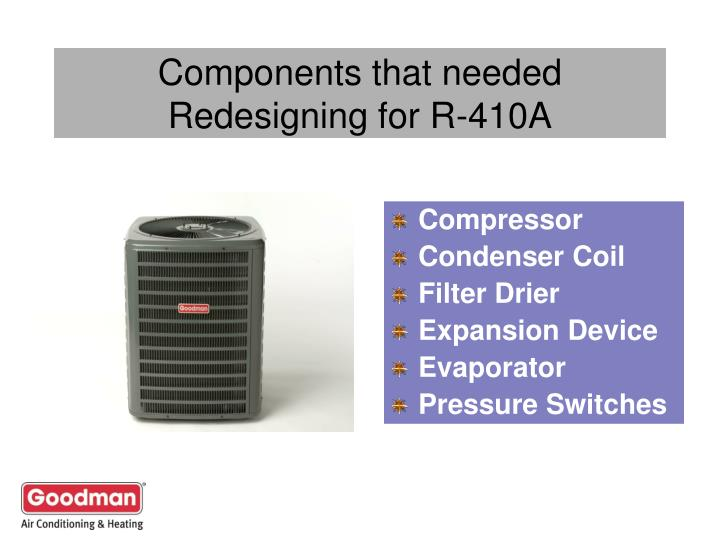 Components that needed Redesigning for R-410A