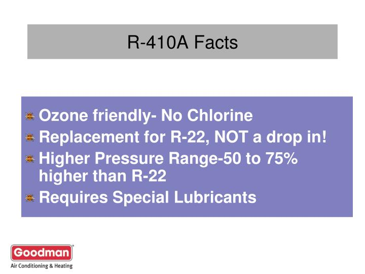 R-410A Facts