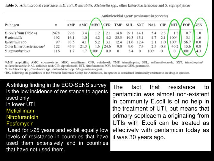 A striking finding in the ECO-SENS survey is the low incidence of resistance to agents used only