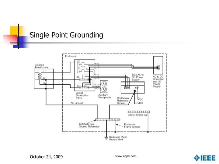 Single Point Grounding