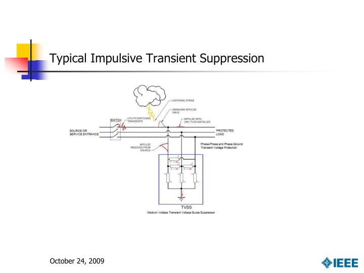 Typical Impulsive Transient Suppression