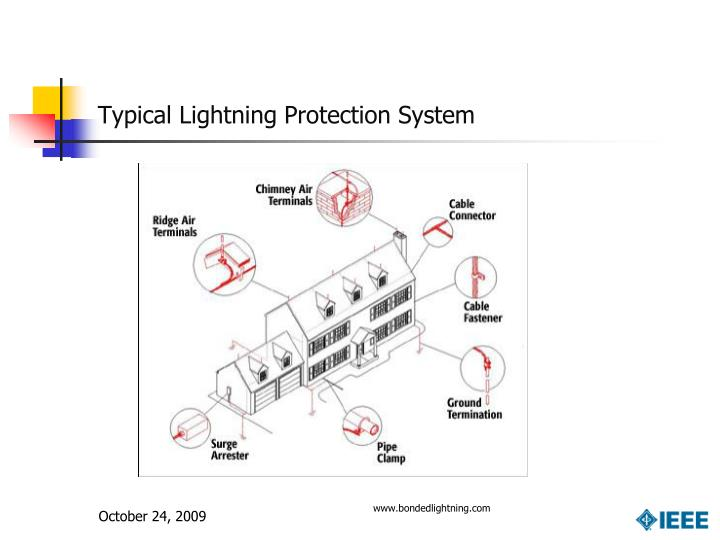 Typical Lightning Protection System