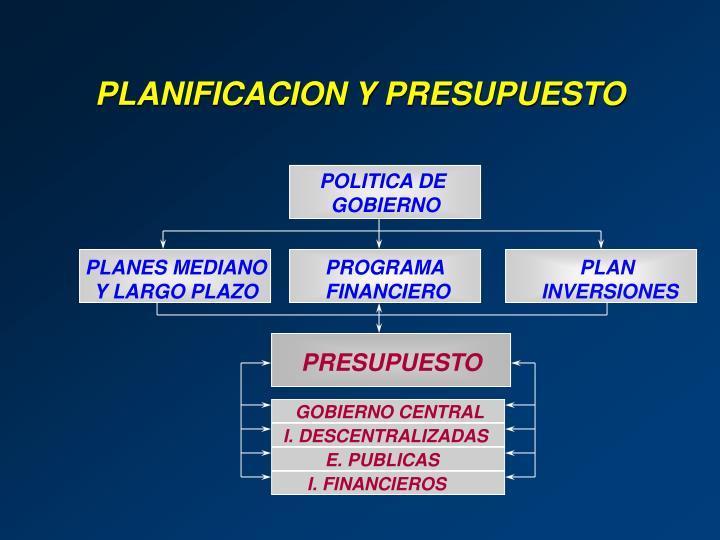 POLITICA DE