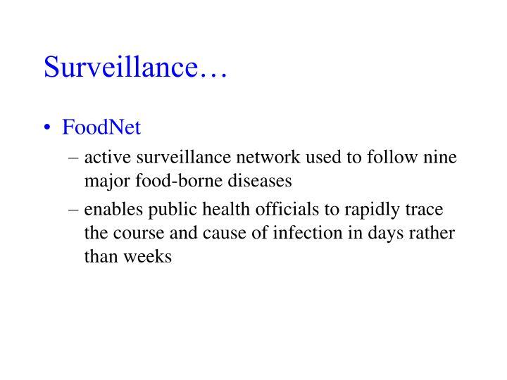 Surveillance…