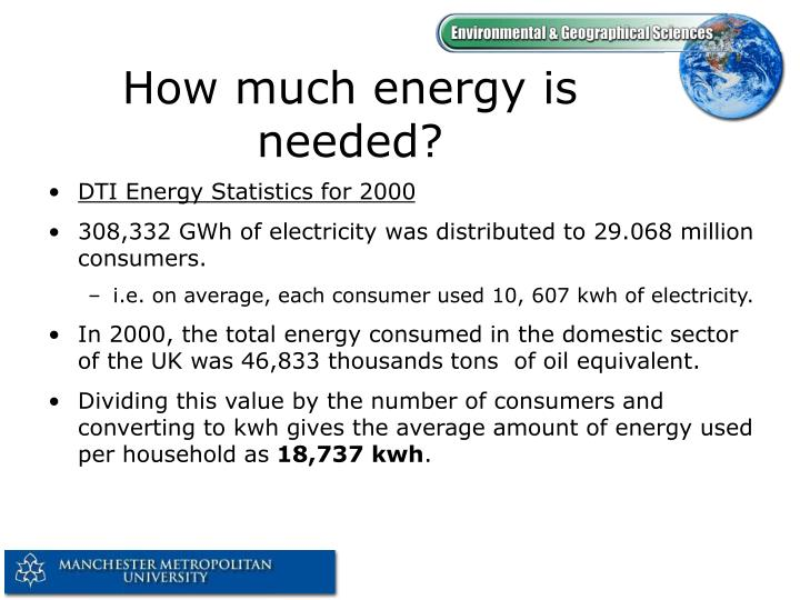 How much energy is needed?